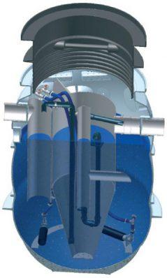 image of single home unit Aco Clara system